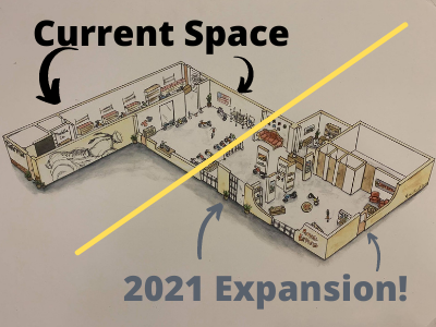 Current Spaceexpansion